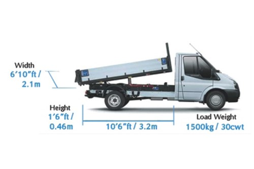 Tipper - sizes